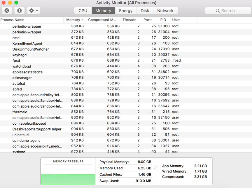 Activity Monitor-Memory